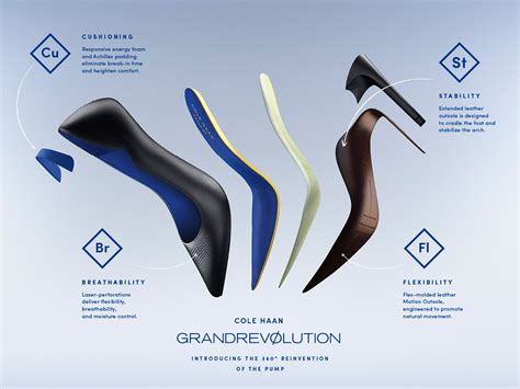 N9 New Collection New Design New Eliza Pumps cole haan reinvents dress footwear for a new generation