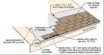 how to install shingles diagram music search engine at