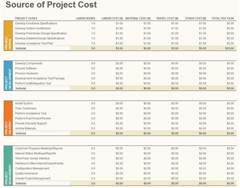 business plan for real estate development project genxeg
