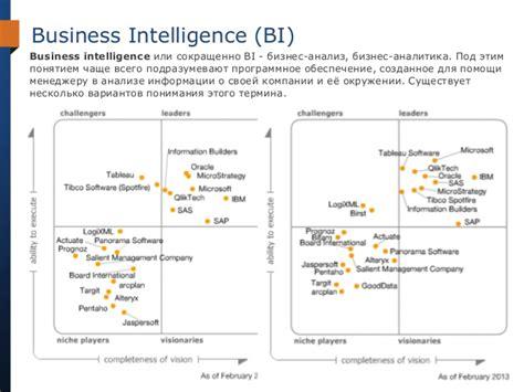 tutorial sap business intelligence sap businessobjects web intelligence training