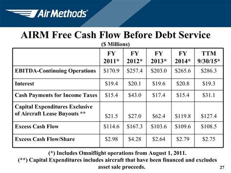 section 110 tax deduction airm free cash flow before debt service millions fy 2011