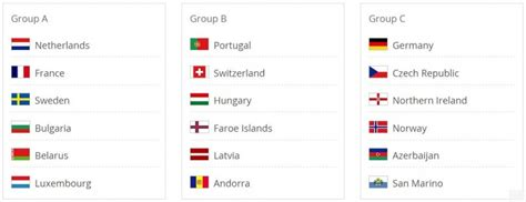 world cup 2018 groups world cup 2018 qualifying draw netherlands in