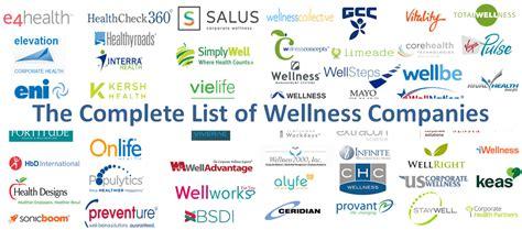 wellness program template worksite wellness