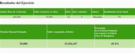 1720 salario diario integrado tope 2015 calculadora salario diario integrado 2016 como calcular