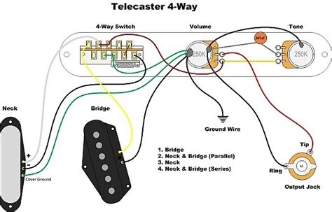 telecaster 4 way switch diagram telecaster 4 way switch wiring diagram wiring diagram