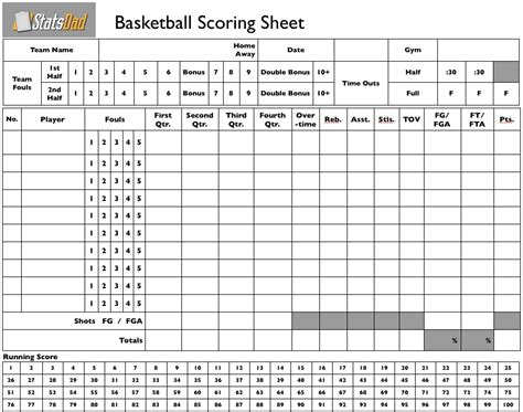 Basketball Stat Sheet Template Excel Invitation Template Basketball Schedule Template Excel