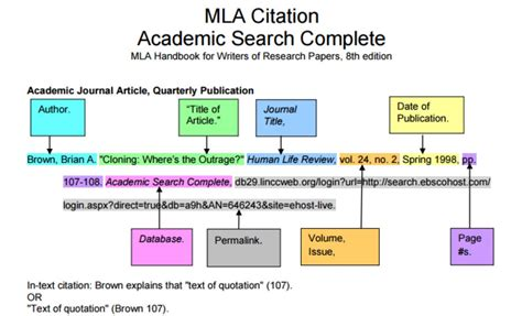 how to cite sources in mla format custom paper academic writing service