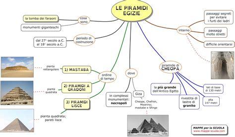 interno delle piramidi egizie mappe per la scuola 2015