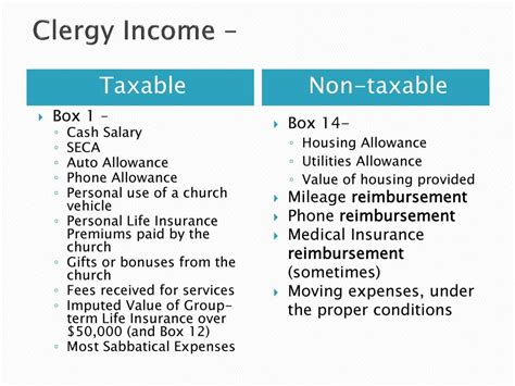 is housing allowance taxable treasurer s administrator s conference compensation payroll pdf