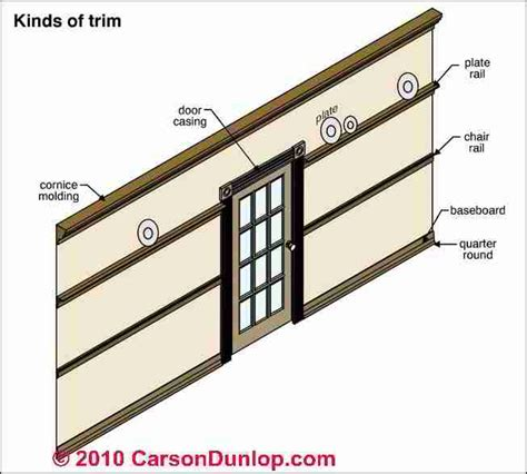casing a house casing a house meaning house plan 2017
