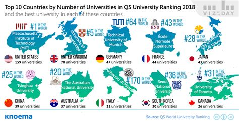Top Mba Ranking Qs by The Qs World Ranking Knoema