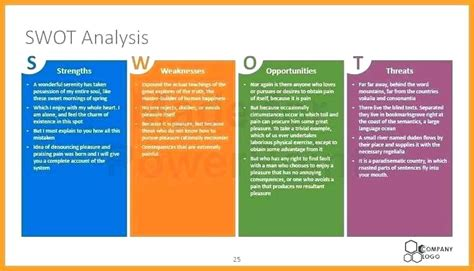 swot analysis ppt template free swot analysis template ppt best templates for blank