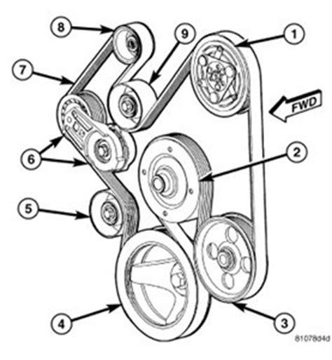 2007 dodge caliber serpentine belt diagram dodge caliber belt tensioner location get free image