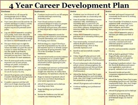 five year career development plan template professional development plan template for teachers nsw