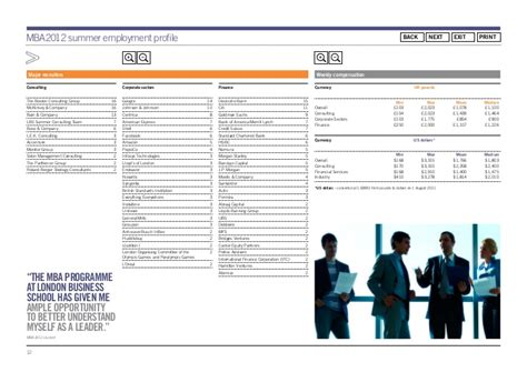 Boston Mba Employment Report by Mba 2011 Employment Report Business School