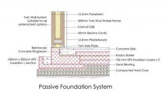 Sips House Kits how to build a passivhaus 2 weeks passive kit home build