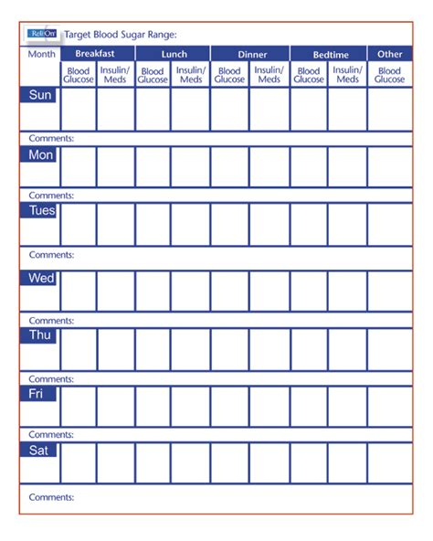 printable blood sugar log medical planning