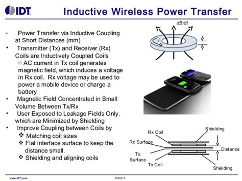 modeling inductive coupling for wireless power transfer to integrated circuits introduction to idt wireless power ic solutions inductive charging