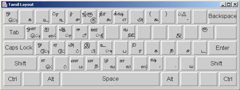 bamini keyboard layout free download bamini software tamil font download