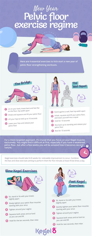 Cup Weak Pelvic Floor - new year recovery program pelvic floor exercises