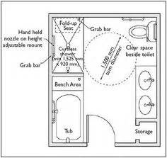 Wheelchair Accessible Bathroom Floor Plans by Handicapped Bathroom Layout Important For Just In Case