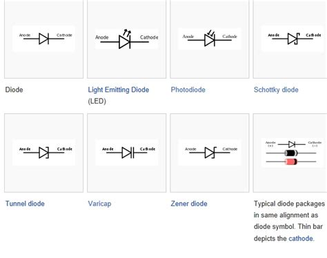 rectifier diode chart diode forward voltage chart 28 images what is a schottky diode diodes learn sparkfun diode