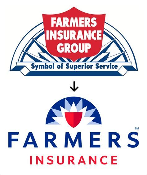 farmers insurance farmers insurance freshens its logo keeping sunrise and