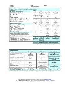 e and m documentation and coding worksheet e amp m audit