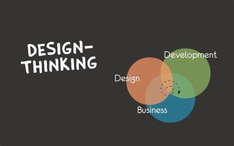 design thinking management the startup design toolkit a design thinking approach to