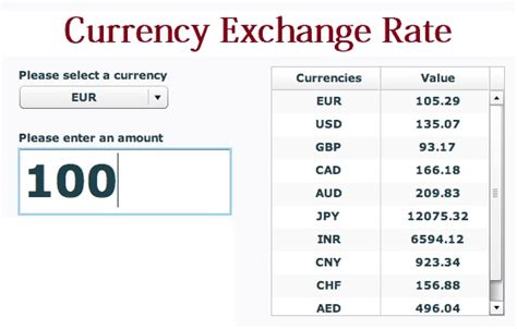 currency converter of india forex bank norway exchange rates etyhiqykyzar web fc2 com