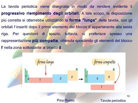 quanti sono gli elementi della tavola periodica la tavola periodica 17
