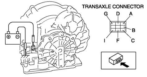 automatic transaxle warning light mazda 3 automatic transaxle warning light mazda html autos post