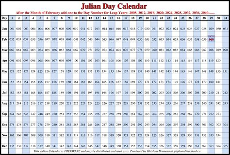 365 day calendar template calendar with days numbered 1 365 2016 free calendar