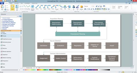 flowchart software cross functional process map template