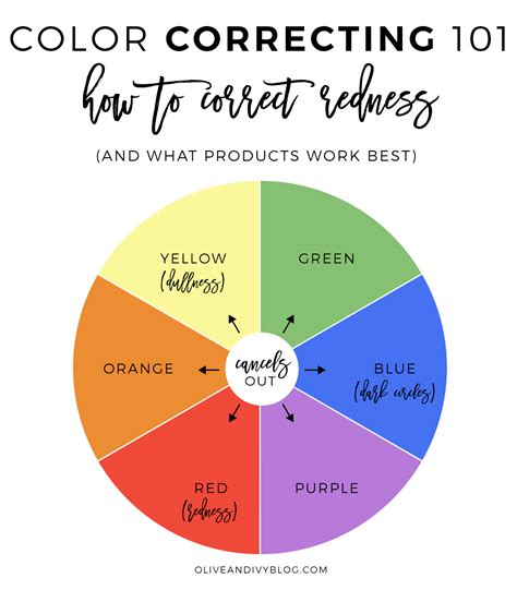 how to color correct color correcting 101 how to correct redness olive
