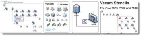 veeam visio stencils top 5 free tools for vmware and hyper v esx virtualization