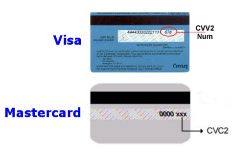 What Is A Cvv Code On A Visa Gift Card - to close this window