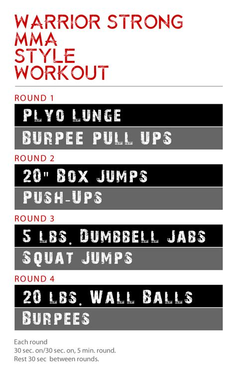 mma style workout fitfluential