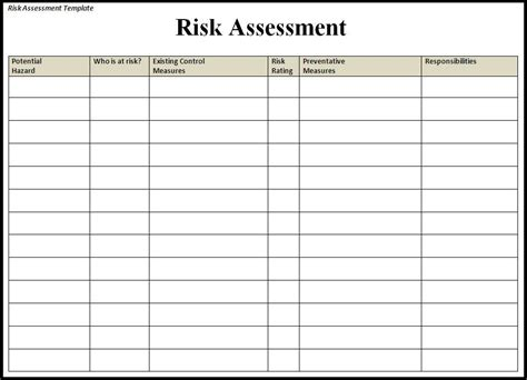 Risk Assessment Template risk assessment template free word templates