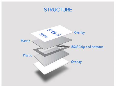 Rfid Card Kartu Rfid 125khz rfid contactless cards rfid card proximity card of