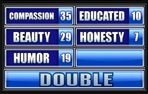 Name A Quality You Find Desirable In Name A Quality You Find Desirable In Family Feud Guide Family Feud Guide