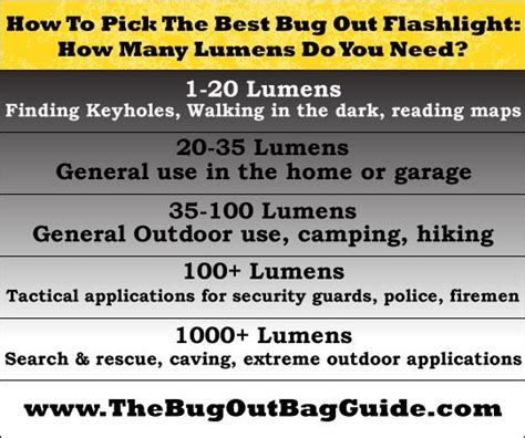 how many lumens do i need for outdoor lighting 100 best images about hacks reference on