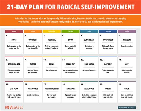 home improvement business plan 21 day plan for radical self improvement calendar