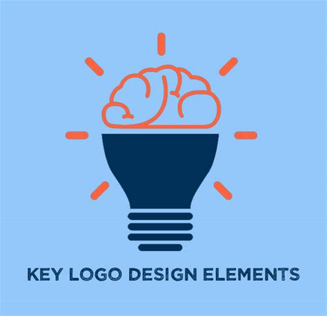 graphic design key elements key logo design elements that resonate your brand