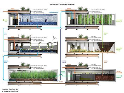 Hive Modular huertos frescos en arquitectura vertical arcus global