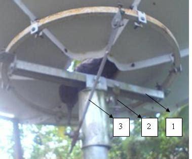 Rotator Parabola Mencari Melacak Posisi Satelit Tentang Guru