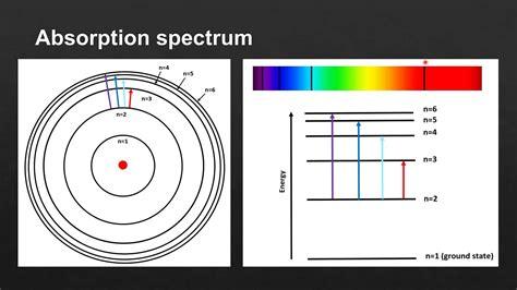 2 2 hydrogen emission spectrum sl