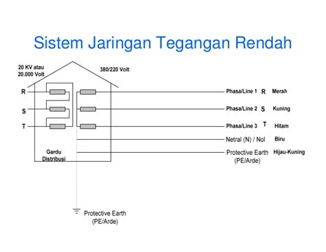 Wiring diagram instalasi listrik industri webnotex wiring diagram instalasi listrik industri gallery how to asfbconference2016 Gallery