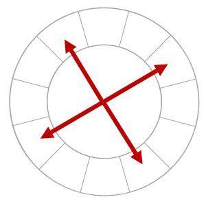 how to use a color wheel how to use a color wheel weallsew bernina usa s