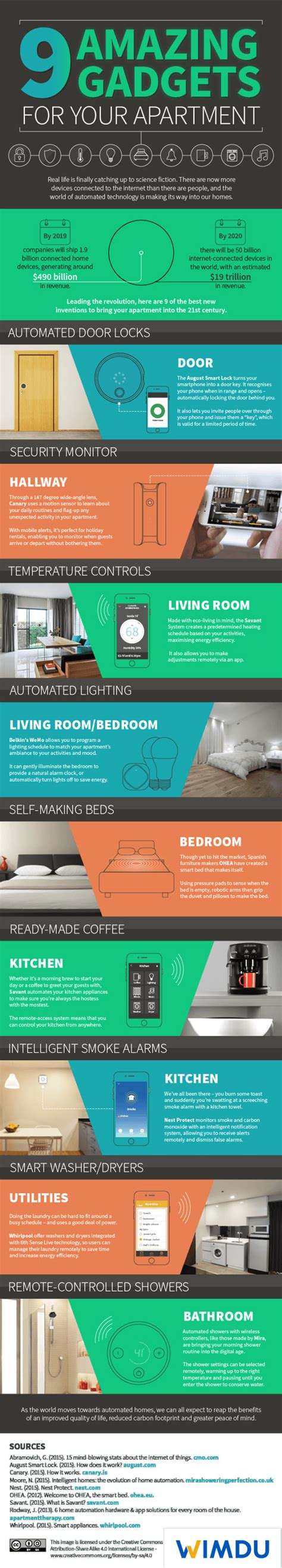 smart gadgets for home 9 smart gadgets for your home infographic best